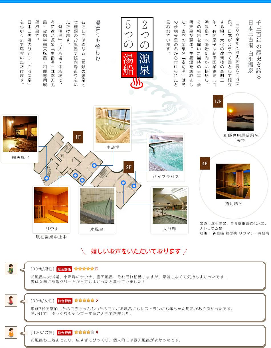 2つの源泉 5つの湯船